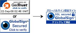 図:サイトシールの変更